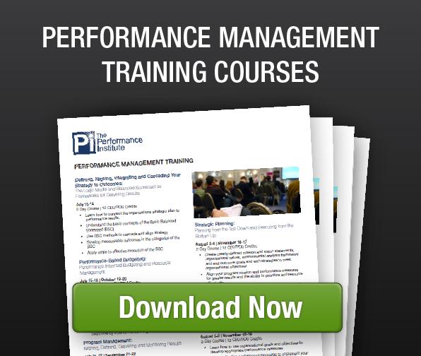 Performance Management Training Courses-2015